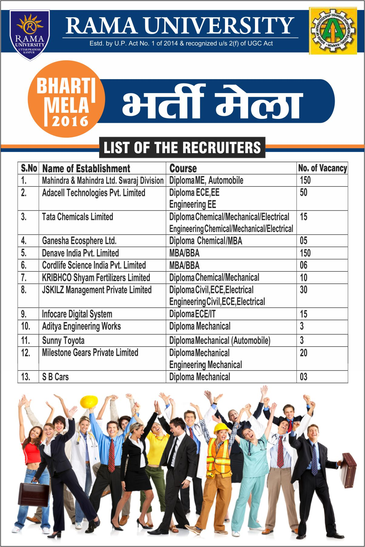 List of Recruiters
